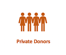 Private Donors